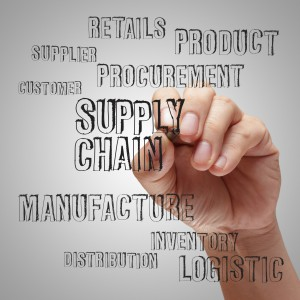 How to Make Your Supply Chain Work FOR You